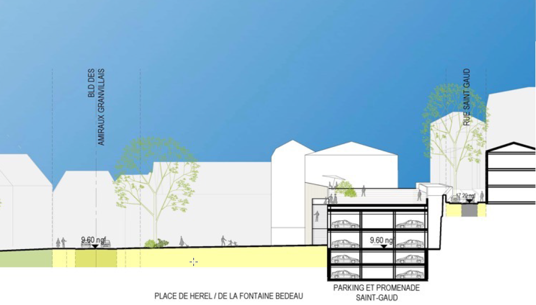 L'aménagement de la Fontaine Bedeau de Granville à l'horizon 2030.