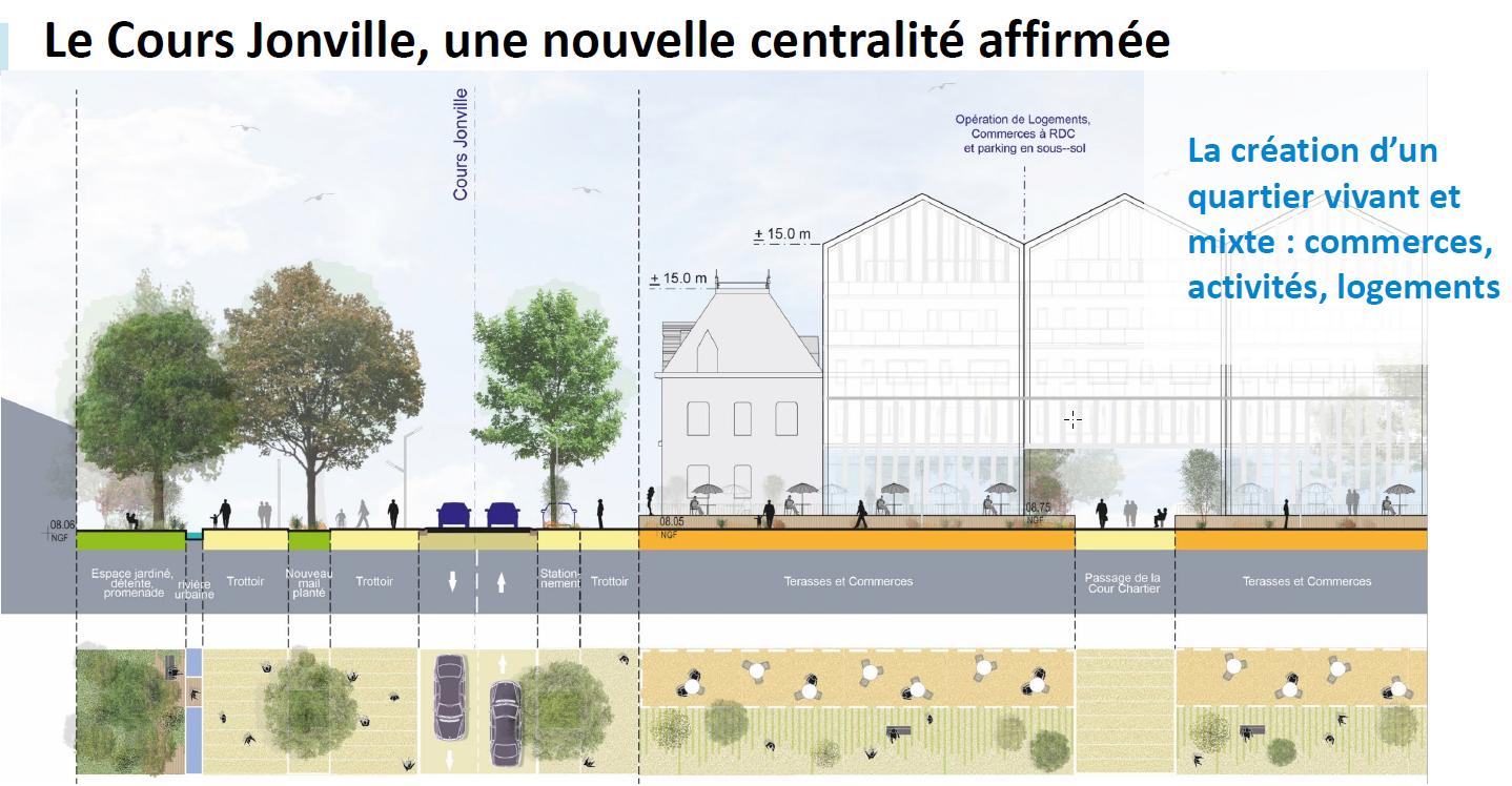 Le cours Jonville à l'horizon 2030